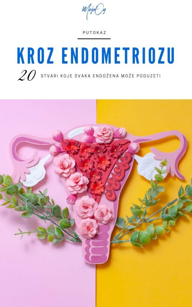 Putokaz-kroz-endometriozu